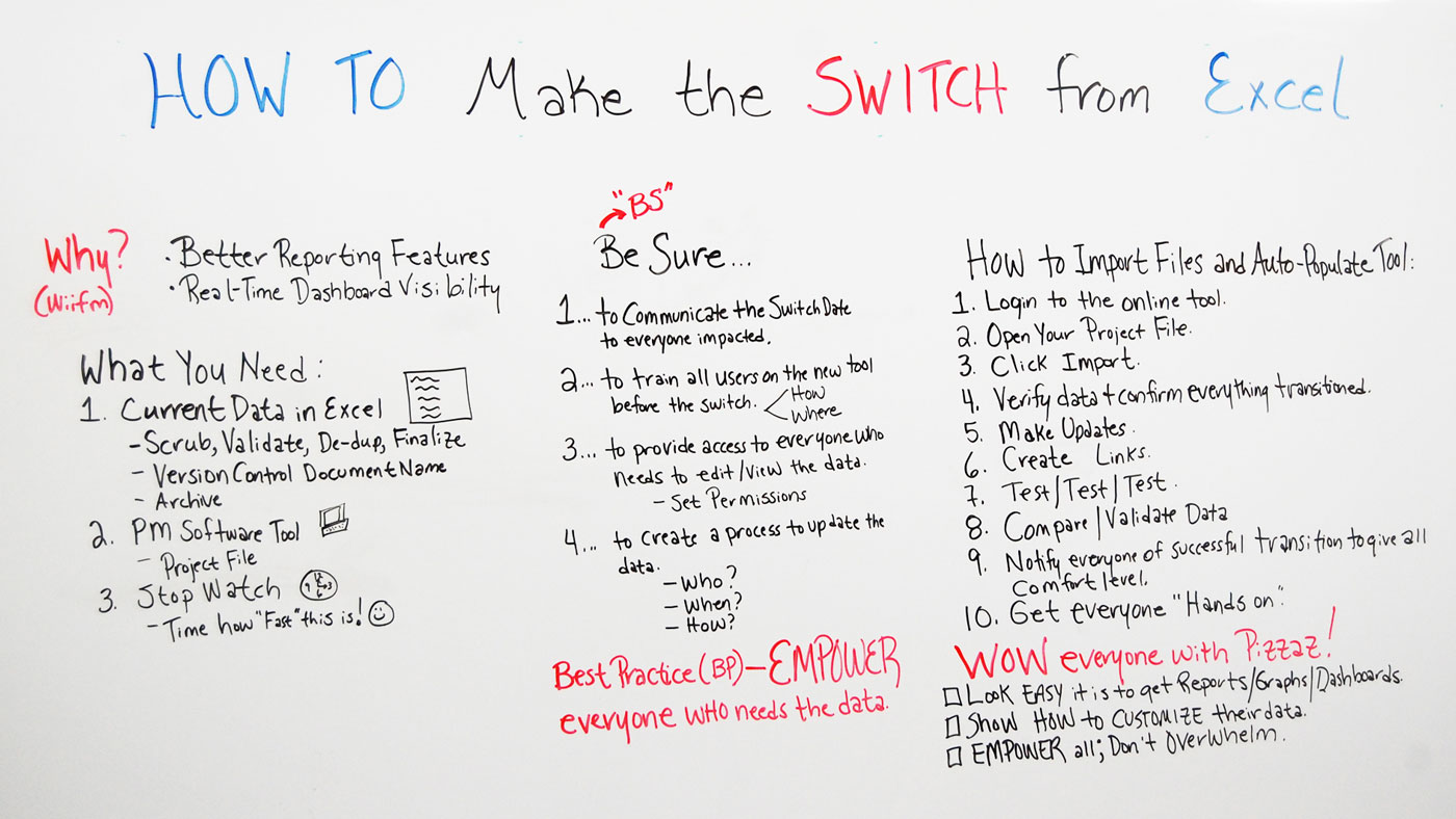 How To Make the Switch from Excel