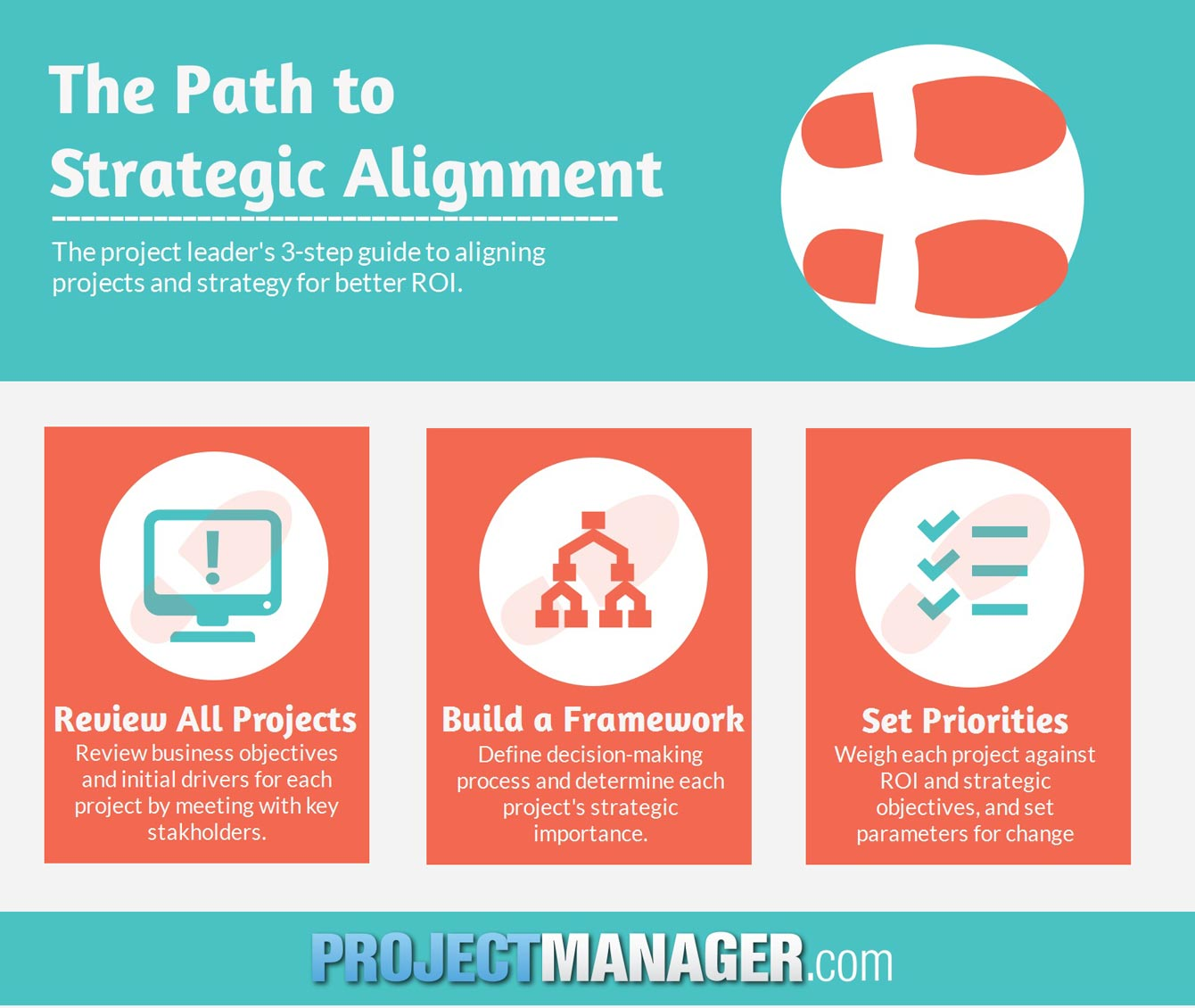 Path to Aligning Projects with Strategy