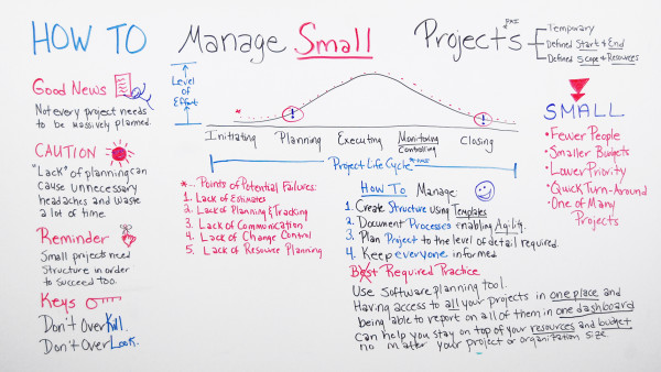 How Do You Manage A Project
