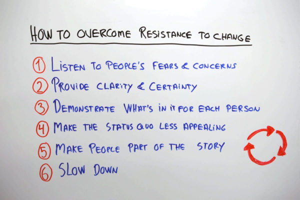 overcoming resistance to change in project teams