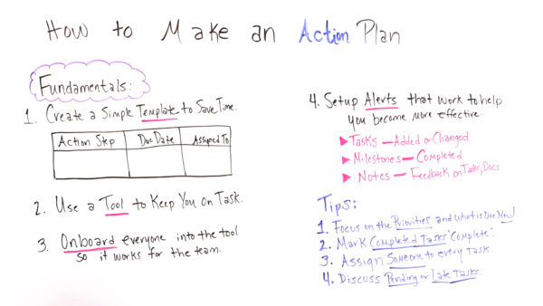 How to Make an Action Plan - ProjectManager com