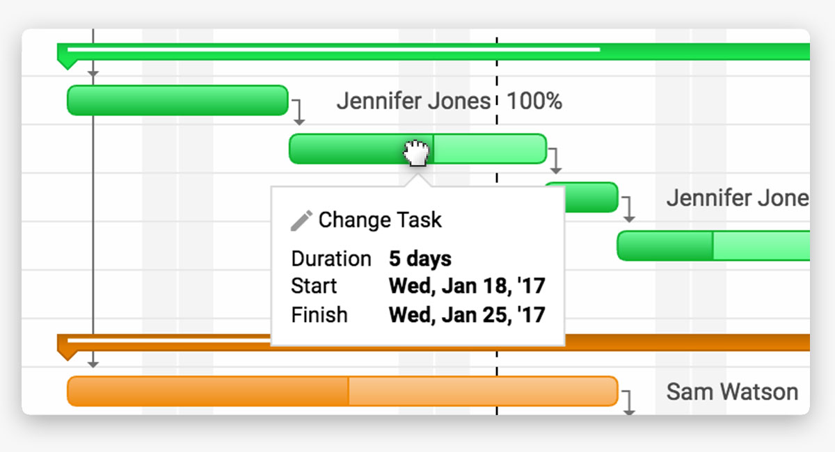 online-gantt-chart-with-assigned-resources