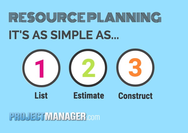 how to create a resource plan