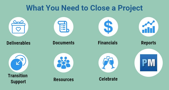 a checklist for closing a project