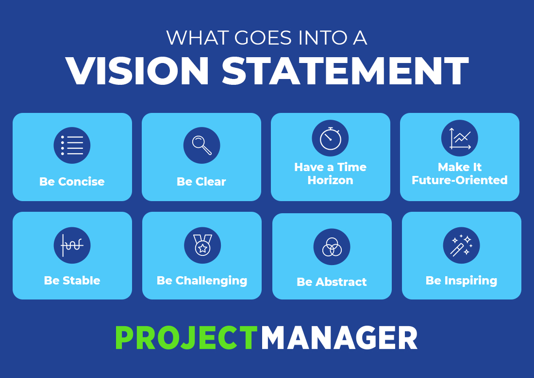 Writing a Vision Statement Tips