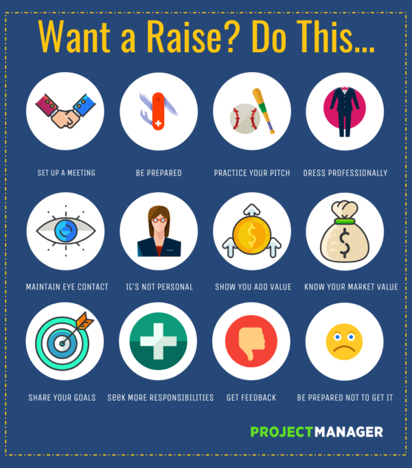 How to Ask for a Raise Infographic