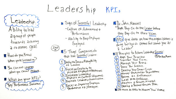 how to measure leadership success