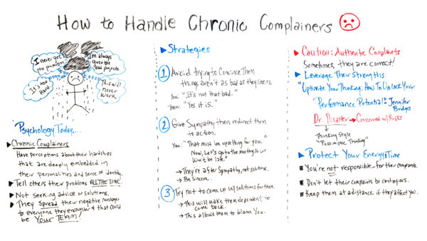 strategies for dealing with chronic complainers at work