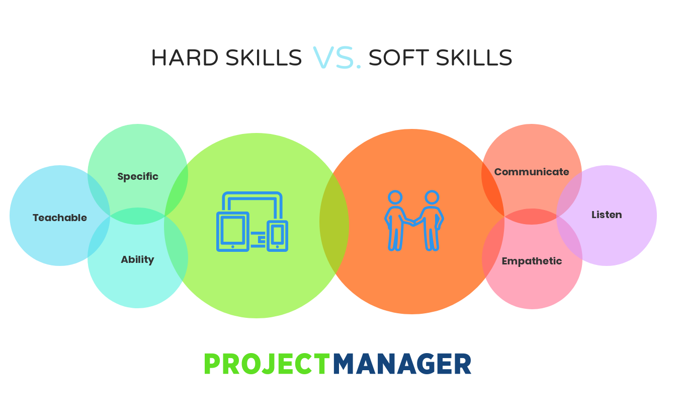 hard skills vs  soft skills  understanding the benefits of