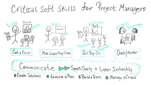 why soft skills are important for project managers