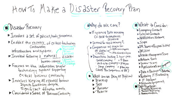 what to do when disaster hits