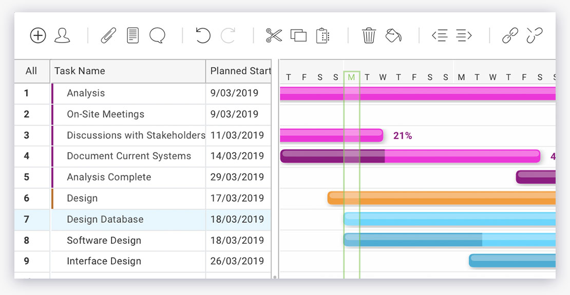 gantt project planning software