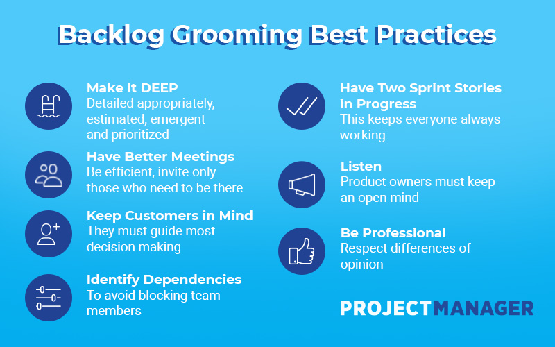 backlog grooming best practices
