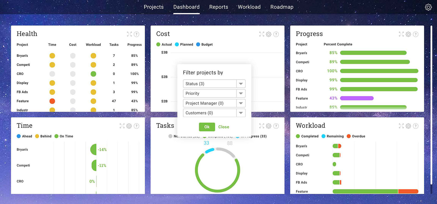 project dashboard screenshots for tracking IT projects