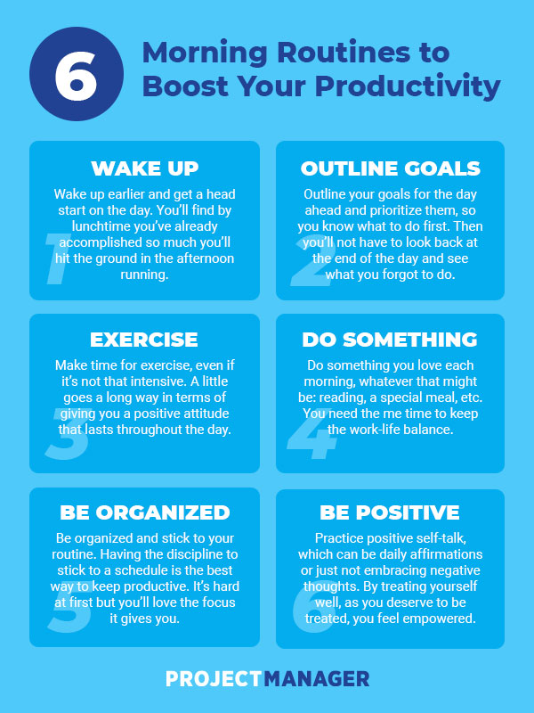 things to do each morning to help you be more productive during the day