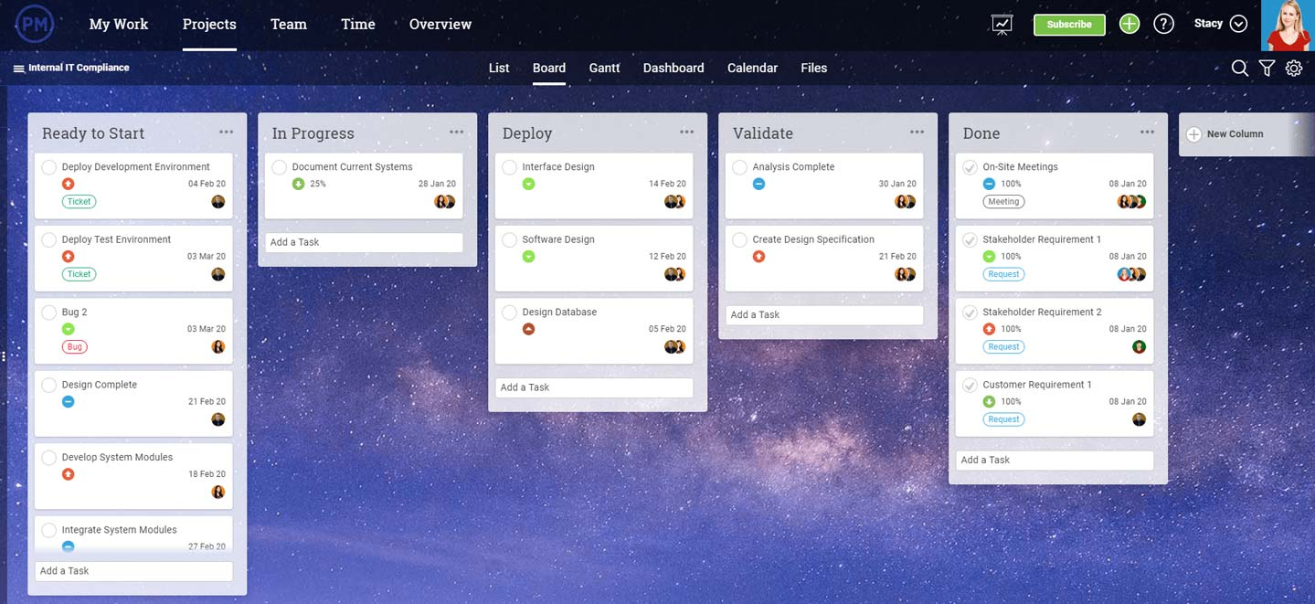 kanban board screenshot in ProjectManager.com