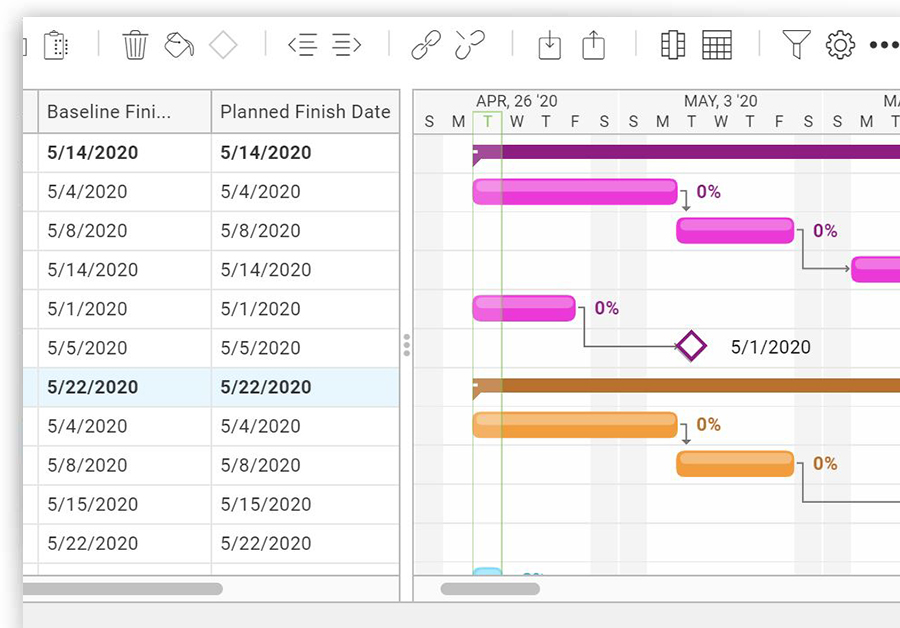 ProjectManager.com Gantt charts for planning projects