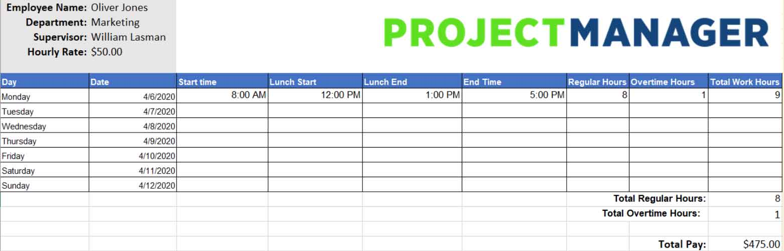 A screenshot of the timesheet template provided by ProjectManager.com.