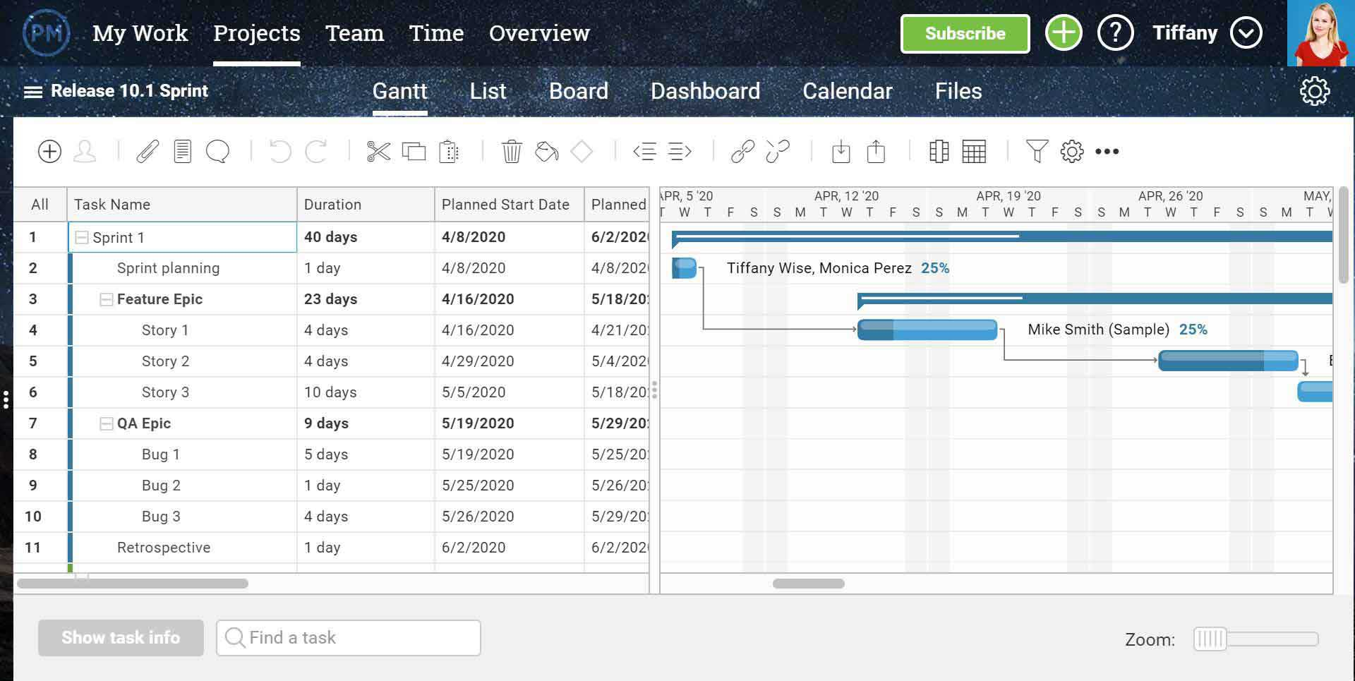 A screenshot of ProjectManager.com's Gantt chart, showing a list of tasks on the right side and bars on the right.
