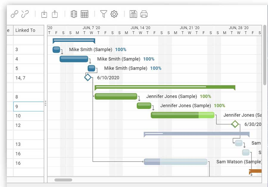 Online Gantt chart with project timeline