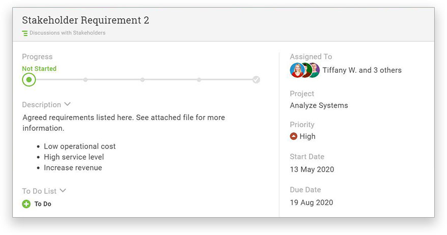 A screenshot of ProjectManager.com's task view, which shows comments, assignees, priority, due date and other relevant info