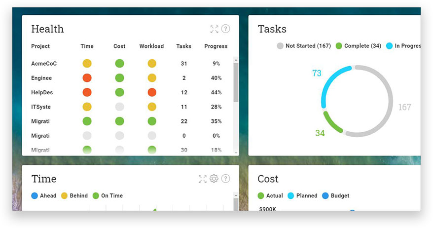 Dashboard showing metrics of a portfolio of projects