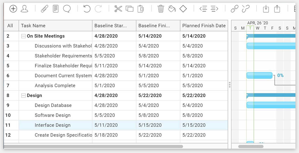 A screenshot of ProjectManager.com's gantt chart, with the baseline columns highlighted