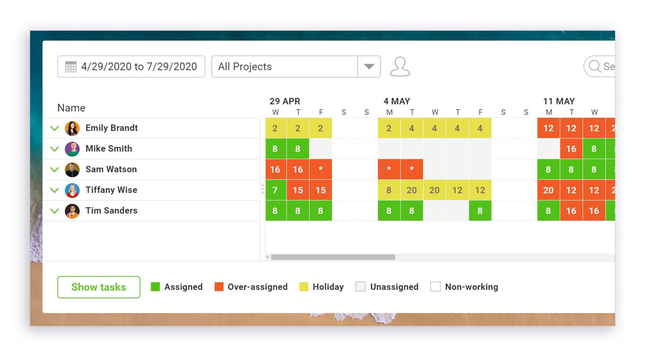 workload allocation for a production schedule